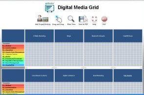 Digital Media Grid - Strategy Implementation