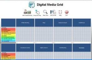 Digital Media Grid - Strategy Implementation