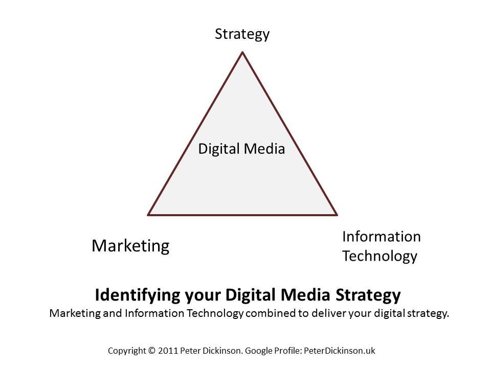 Marketing to Teens: Marketing Tactics - Lesson