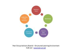 Peer Group Advisory Board - Structured Learning Environment