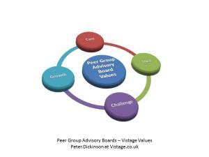 Peer Group Advisory Boards - Values